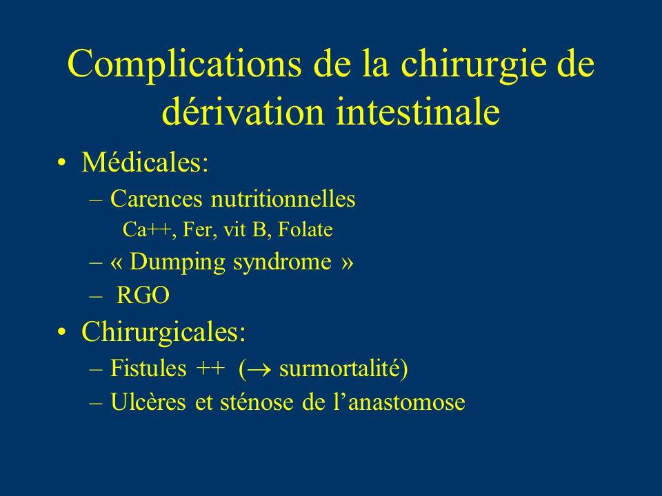 Complications de la chirurgie de dérivation intestinale Médicales: –Carences nutritionnelles Ca++, Fer, vit B, Folate –« Dumping syndrome » – RGO Chir