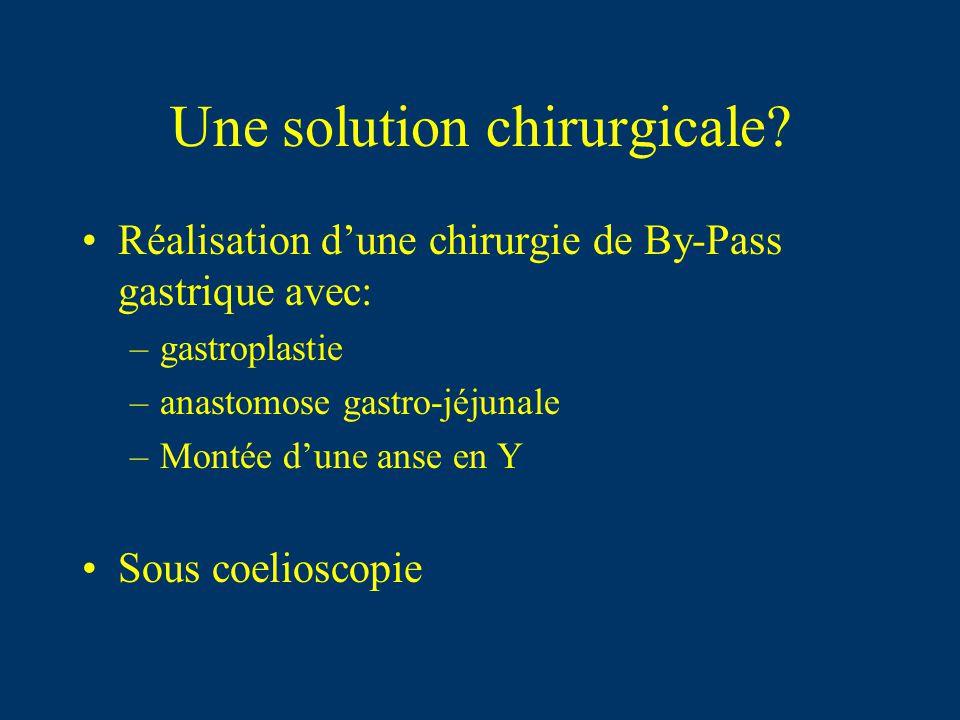 Etiologie des fistules du grêles Post-chirurgicales+++ Maladie de Crohn Pancréatite Radiothérapie