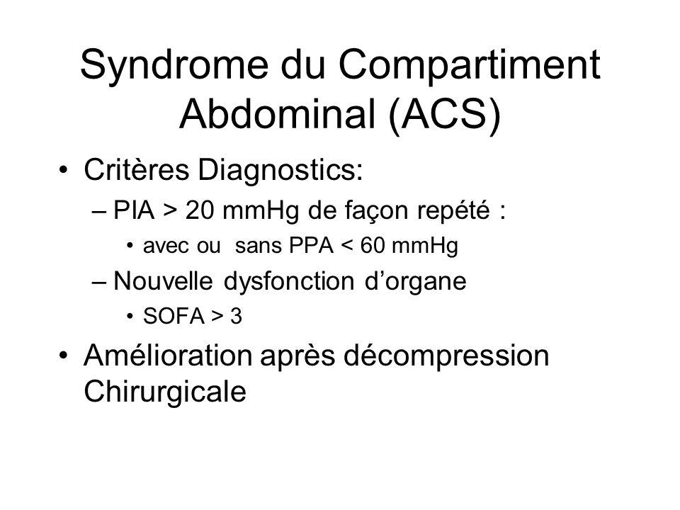 Syndrome du Compartiment Abdominal (ACS) Critères Diagnostics: –PIA > 20 mmHg de façon repété : avec ou sans PPA < 60 mmHg –Nouvelle dysfonction dorga