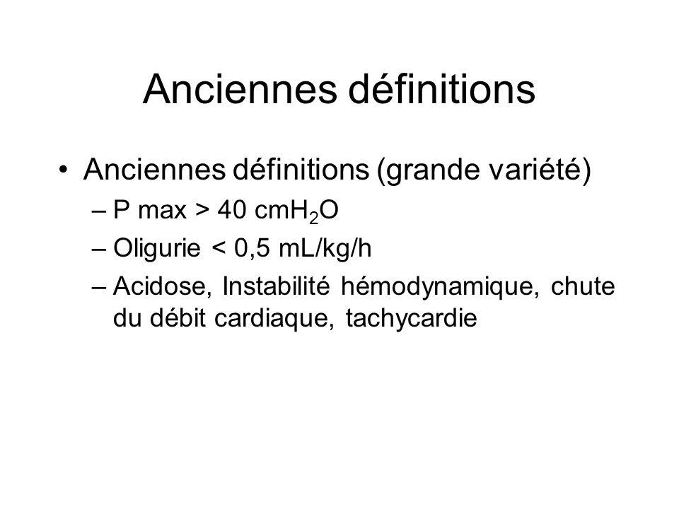 Anciennes définitions Anciennes définitions (grande variété) –P max > 40 cmH 2 O –Oligurie < 0,5 mL/kg/h –Acidose, Instabilité hémodynamique, chute du