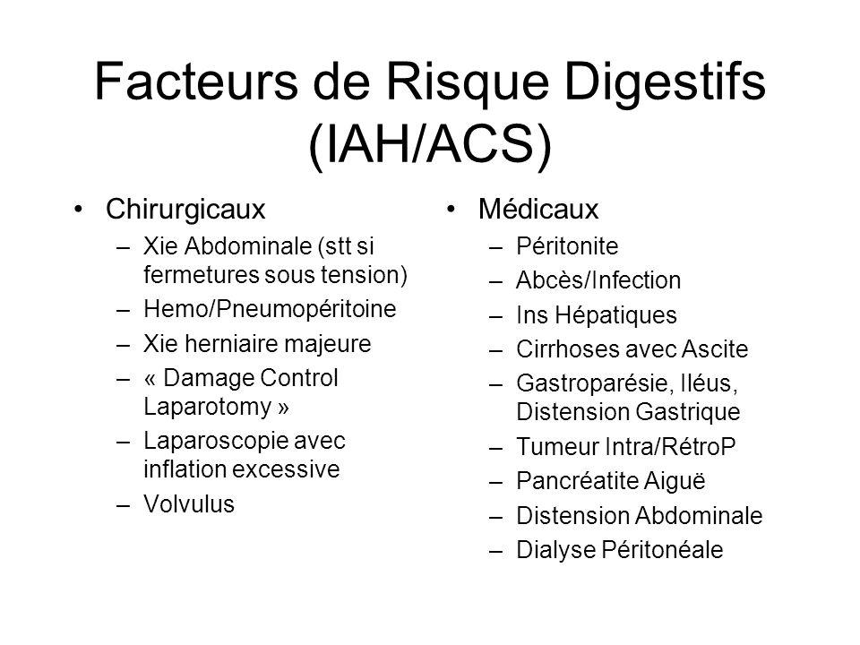 Facteurs de Risque Digestifs (IAH/ACS) Chirurgicaux –Xie Abdominale (stt si fermetures sous tension) –Hemo/Pneumopéritoine –Xie herniaire majeure –« D