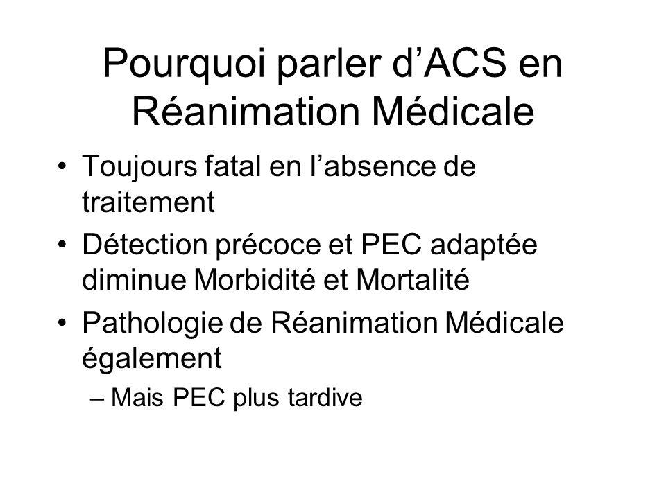 Pourquoi parler dACS en Réanimation Médicale Toujours fatal en labsence de traitement Détection précoce et PEC adaptée diminue Morbidité et Mortalité