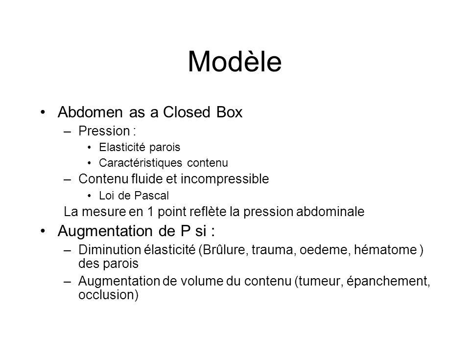 Modèle Abdomen as a Closed Box –Pression : Elasticité parois Caractéristiques contenu –Contenu fluide et incompressible Loi de Pascal La mesure en 1 p