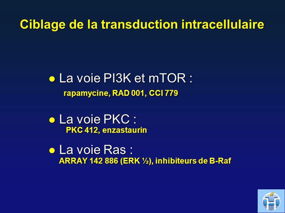 Ciblage de la transduction intracellulaire La voie PI3K et mTOR : La voie PI3K et mTOR : rapamycine, RAD 001, CCI 779 rapamycine, RAD 001, CCI 779 La
