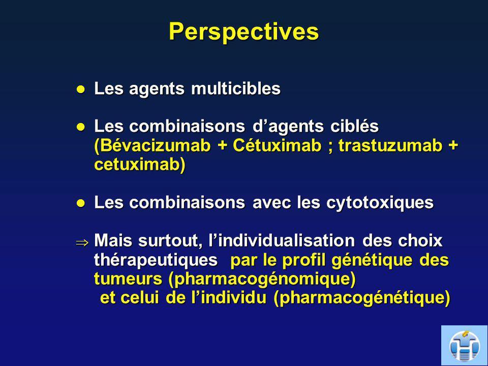 Perspectives Les agents multicibles Les agents multicibles Les combinaisons dagents ciblés (Bévacizumab + Cétuximab ; trastuzumab + cetuximab) Les com