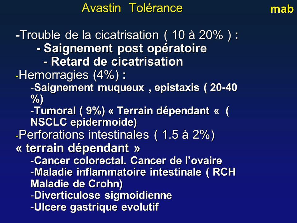 Avastin Tolérance -Trouble de la cicatrisation ( 10 à 20% ) : - Saignement post opératoire - Saignement post opératoire - Retard de cicatrisation - Re