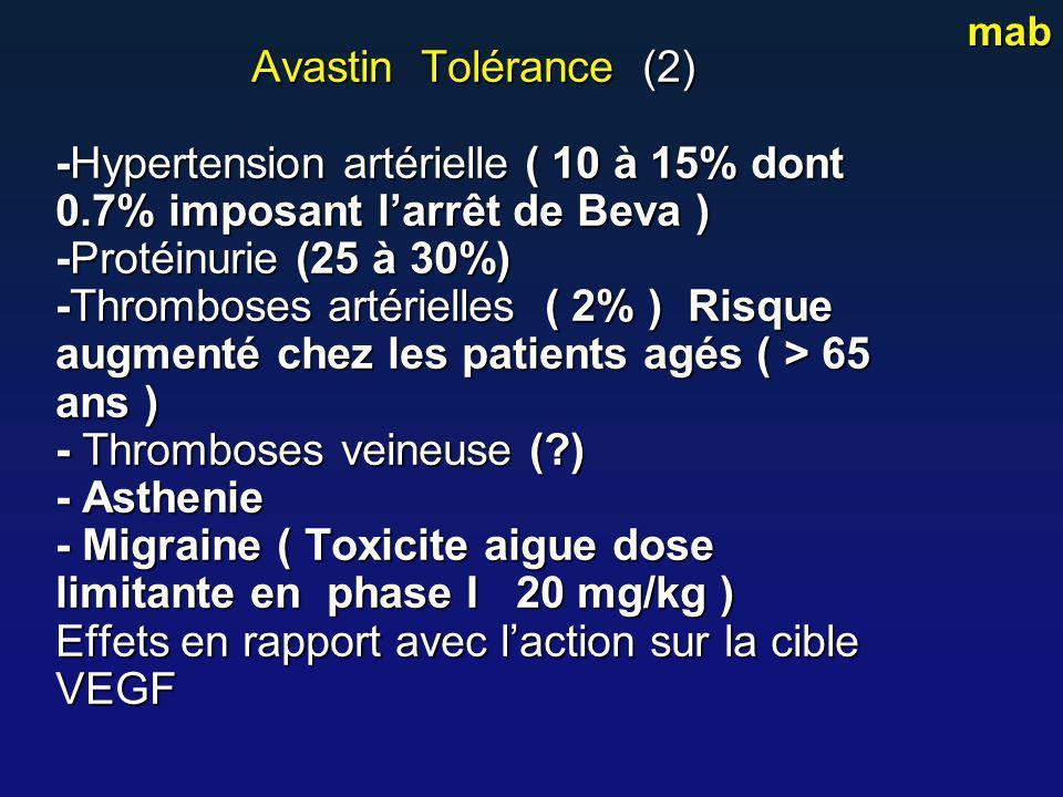 Avastin Tolérance (2) -Hypertension artérielle ( 10 à 15% dont 0.7% imposant larrêt de Beva ) -Protéinurie (25 à 30%) -Thromboses artérielles ( 2% ) R