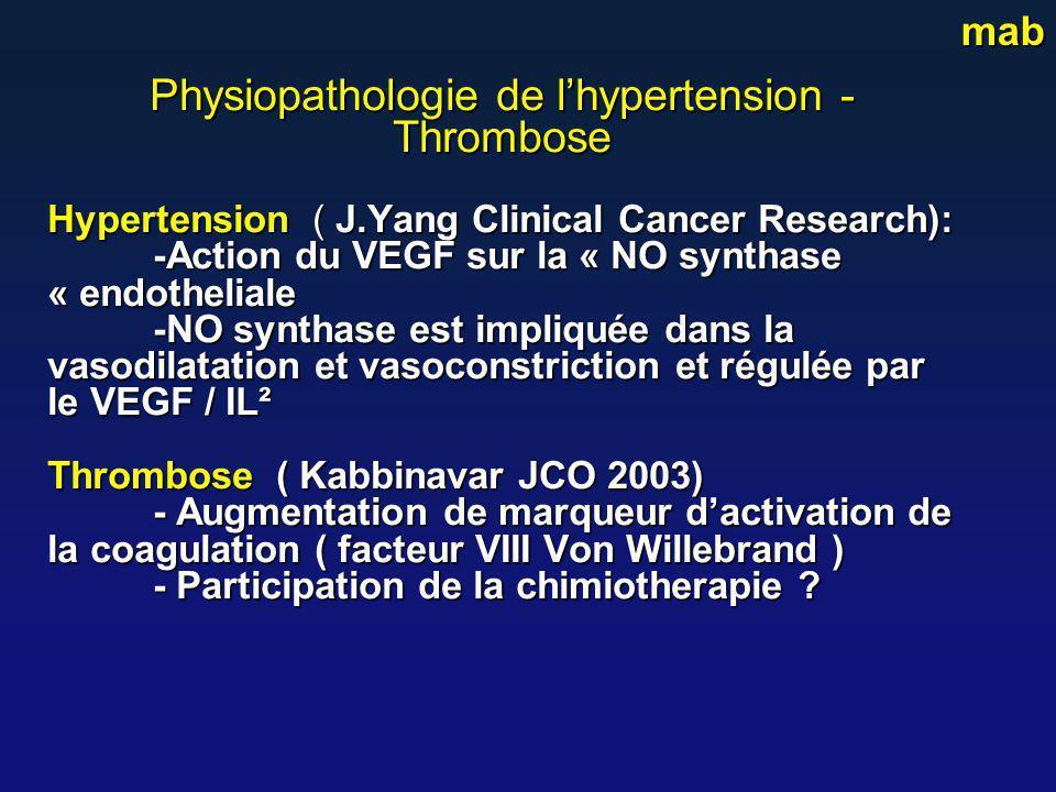 Physiopathologie de lhypertension - Thrombose Hypertension ( J.Yang Clinical Cancer Research): -Action du VEGF sur la « NO synthase « endotheliale -NO