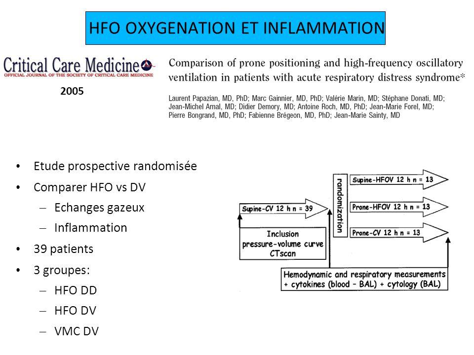 HFO OXYGENATION ET INFLAMMATION 2005 HFO DV VMC DV HFO DD