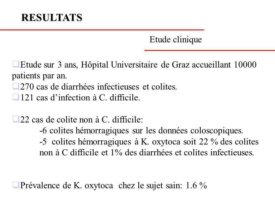 RESULTATS Etude clinique Caractéristiques cliniques et histologiques semblables à celles précédemment décrites: -début 3 à 7 jours après première prise dantibiotique.