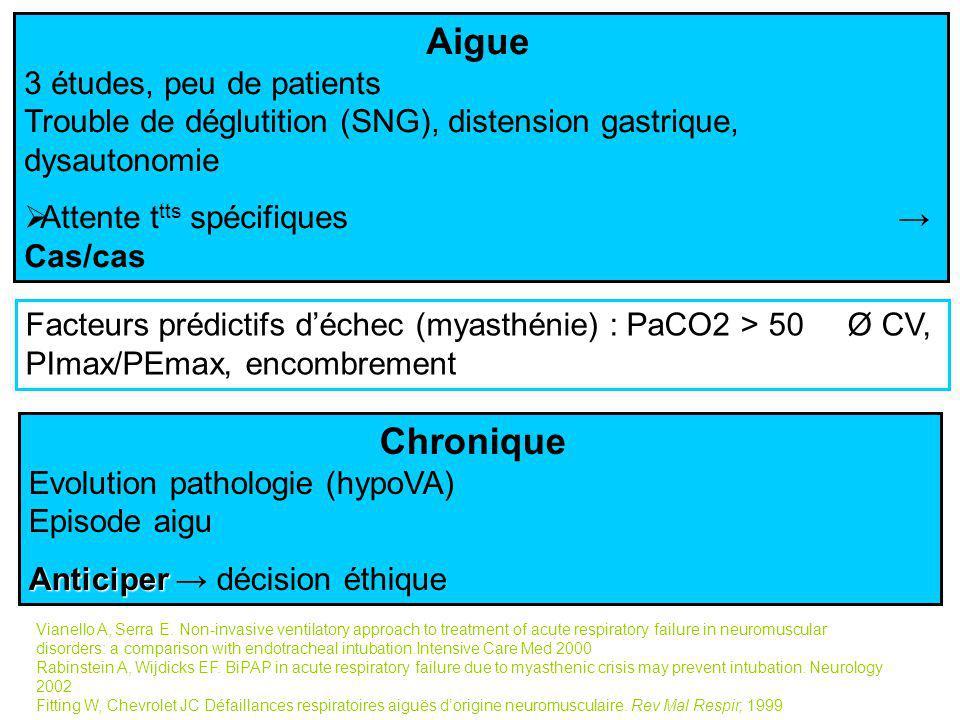 Chronique Evolution pathologie (hypoVA) Episode aigu Anticiper Anticiper décision éthique Aigue 3 études, peu de patients Trouble de déglutition (SNG)