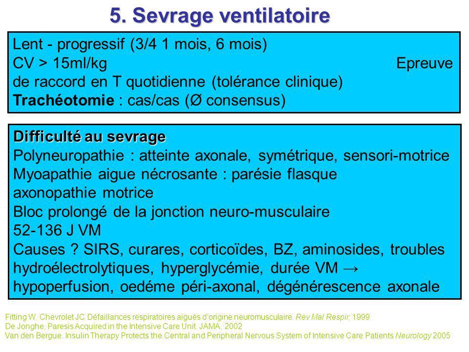 5. Sevrage ventilatoire Fitting W, Chevrolet JC Défaillances respiratoires aiguës dorigine neuromusculaire. Rev Mal Respir, 1999 De Jonghe, Paresis Ac
