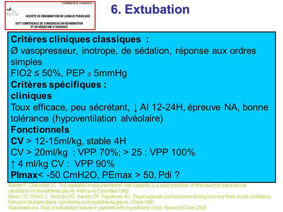 6. Extubation Critères cliniques classiques : Ø vasopresseur, inotrope, de sédation, réponse aux ordres simples FIO2 50%, PEP 5mmHg Critères spécifiqu