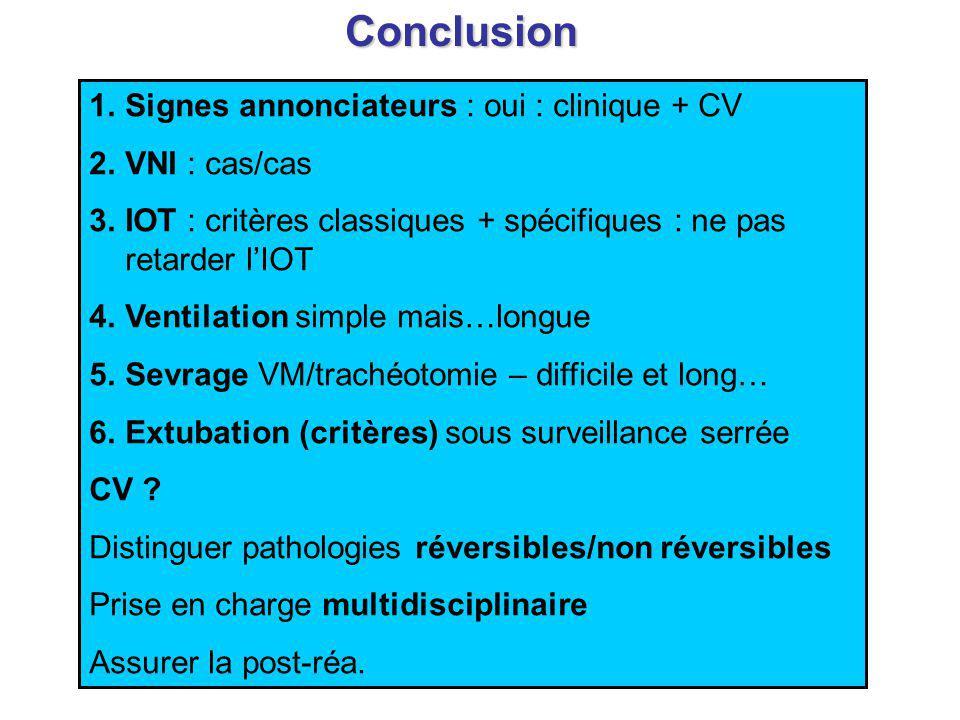 Conclusion 1.Signes annonciateurs : oui : clinique + CV 2.VNI : cas/cas 3.IOT : critères classiques + spécifiques : ne pas retarder lIOT 4.Ventilation
