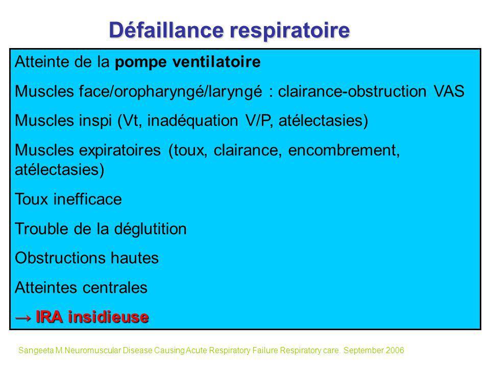 Atteinte de la pompe ventilatoire Muscles face/oropharyngé/laryngé : clairance-obstruction VAS Muscles inspi (Vt, inadéquation V/P, atélectasies) Musc