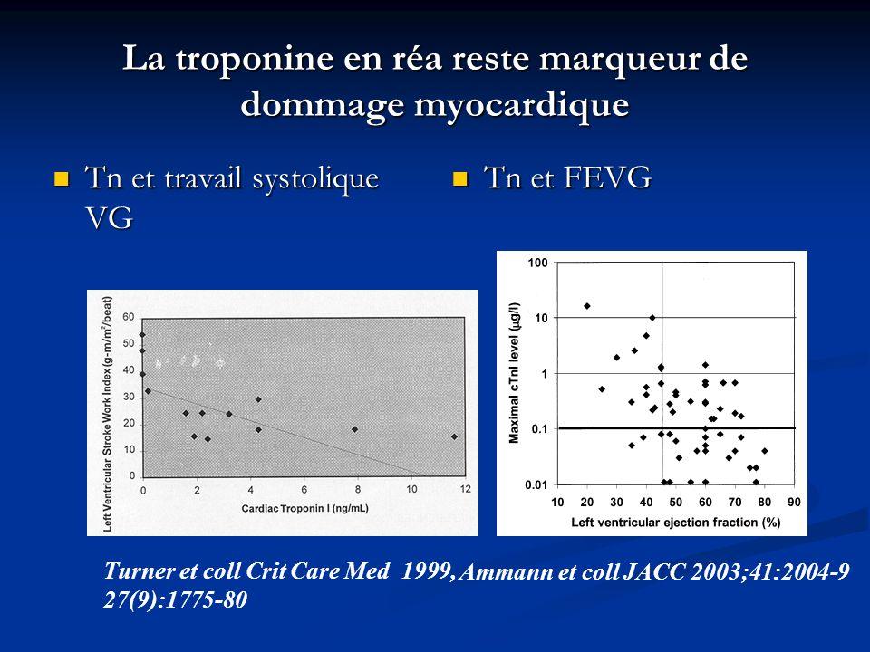 La troponine en réa reste marqueur de dommage myocardique Tn et travail systolique VG Tn et travail systolique VG Tn et FEVG Turner et coll Crit Care Med 1999, 27(9):1775-80 Ammann et coll JACC 2003;41:2004-9