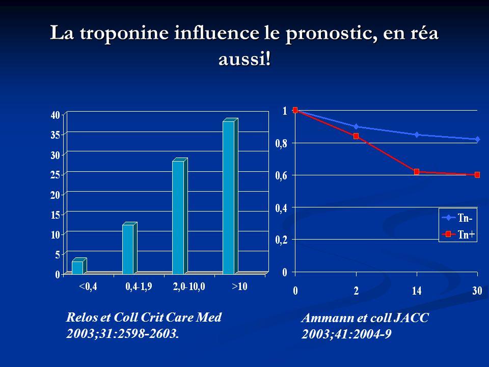 La troponine influence le pronostic, en réa aussi! Relos et Coll Crit Care Med 2003;31:2598-2603. Ammann et coll JACC 2003;41:2004-9
