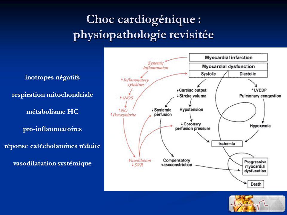 Choc cardiogénique : physiopathologie revisitée inotropes négatifs respiration mitochondriale métabolisme HC pro-inflammatoires réponse catécholamines réduite vasodilatation systémique