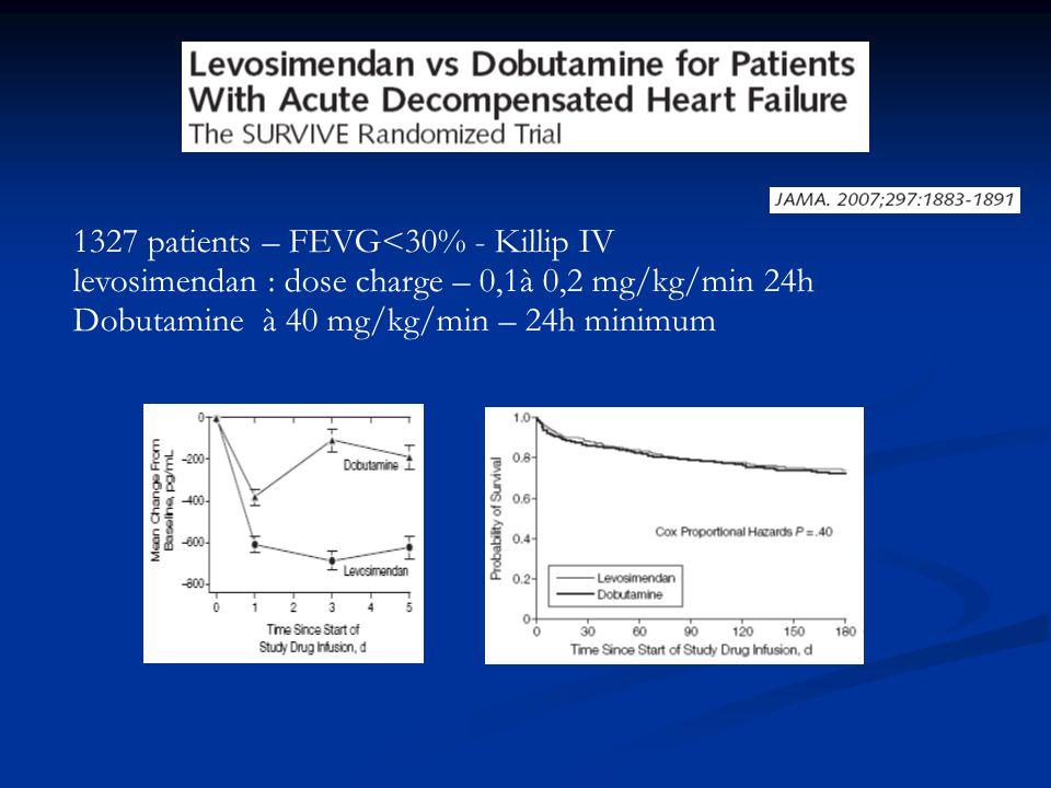 1327 patients – FEVG<30% - Killip IV levosimendan : dose charge – 0,1à 0,2 mg/kg/min 24h Dobutamine à 40 mg/kg/min – 24h minimum