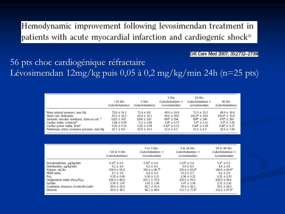 56 pts choc cardiogénique réfractaire Lévosimendan 12mg/kg puis 0,05 à 0,2 mg/kg/min 24h (n=25 pts)