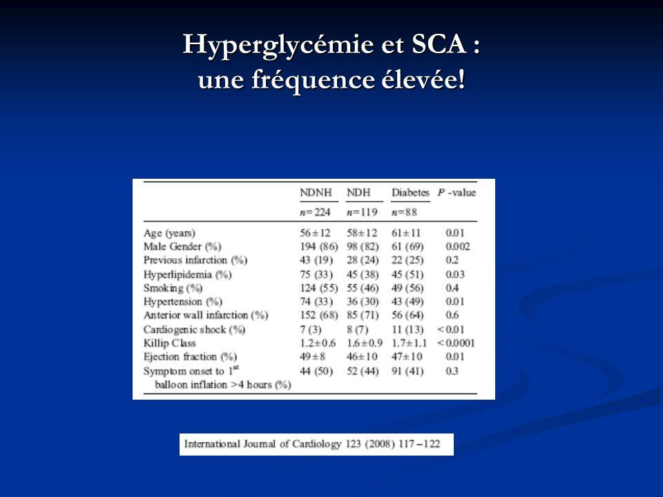 Hyperglycémie et SCA : une fréquence élevée!