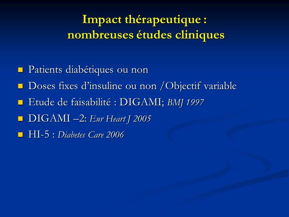 Impact thérapeutique : nombreuses études cliniques Patients diabétiques ou non Patients diabétiques ou non Doses fixes dinsuline ou non /Objectif variable Doses fixes dinsuline ou non /Objectif variable Etude de faisabilité : DIGAMI; BMJ 1997 Etude de faisabilité : DIGAMI; BMJ 1997 DIGAMI –2: Eur Heart J 2005 DIGAMI –2: Eur Heart J 2005 HI-5 : Diabetes Care 2006 HI-5 : Diabetes Care 2006