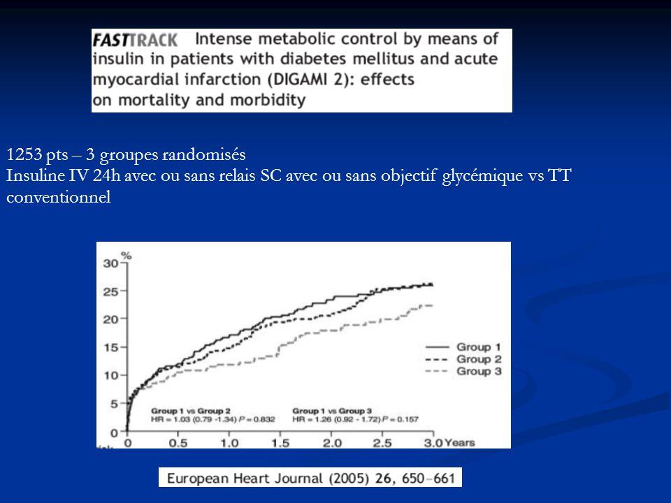 1253 pts – 3 groupes randomisés Insuline IV 24h avec ou sans relais SC avec ou sans objectif glycémique vs TT conventionnel