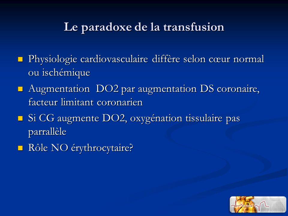 Le paradoxe de la transfusion Physiologie cardiovasculaire diffère selon cœur normal ou ischémique Physiologie cardiovasculaire diffère selon cœur nor