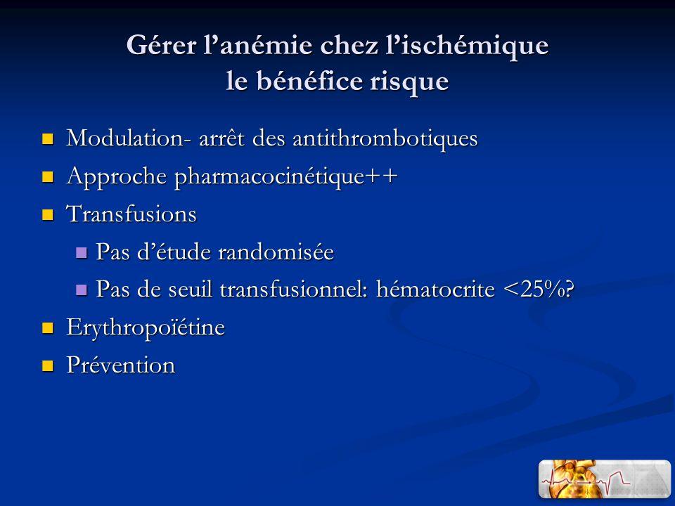 Gérer lanémie chez lischémique le bénéfice risque Modulation- arrêt des antithrombotiques Modulation- arrêt des antithrombotiques Approche pharmacocin