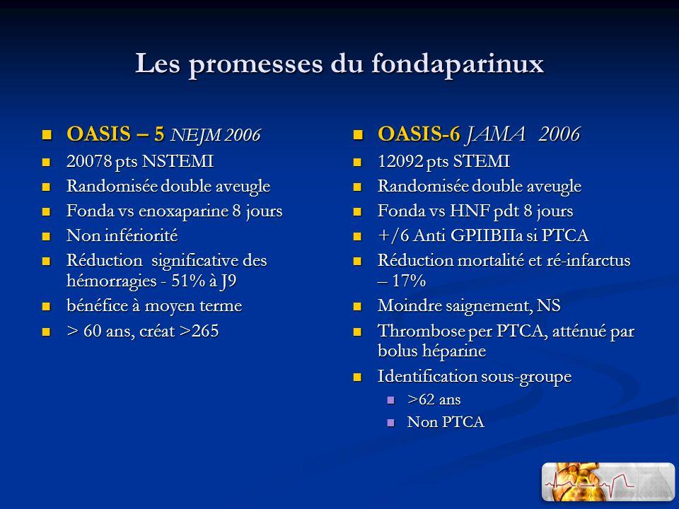 Les promesses du fondaparinux OASIS – 5 NEJM 2006 OASIS – 5 NEJM 2006 20078 pts NSTEMI 20078 pts NSTEMI Randomisée double aveugle Randomisée double av