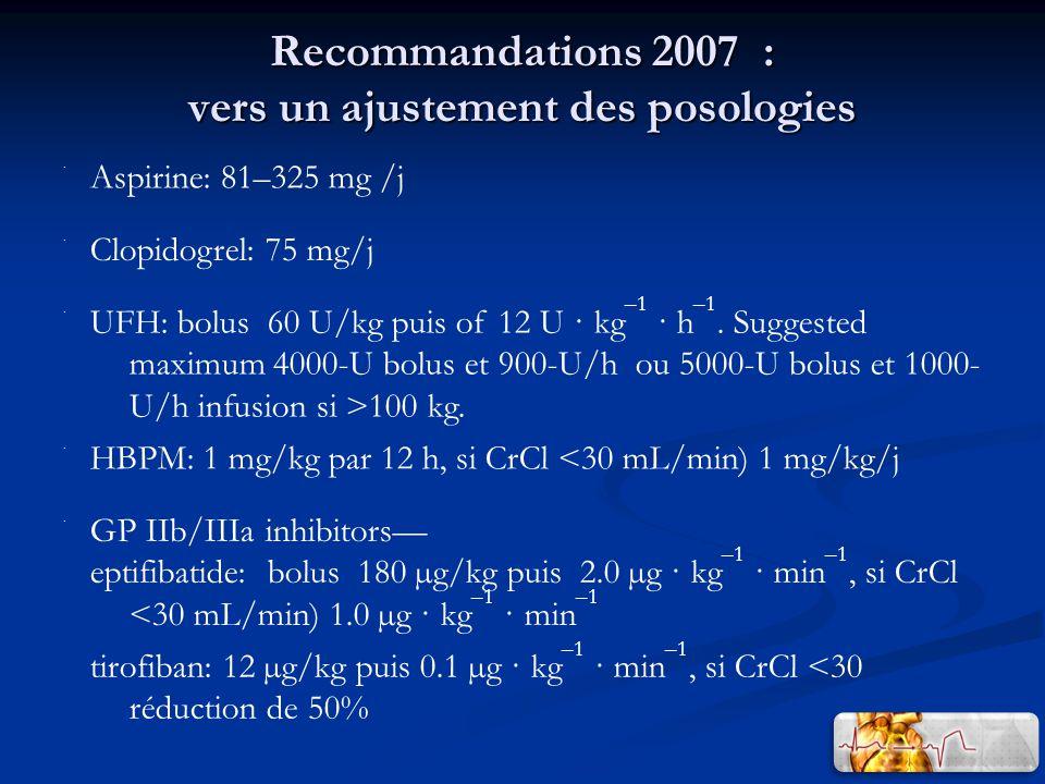 Recommandations 2007 : vers un ajustement des posologies. Aspirine: 81–325 mg /j. Clopidogrel: 75 mg/j. UFH: bolus 60 U/kg puis of 12 U · kg –1 · h –1