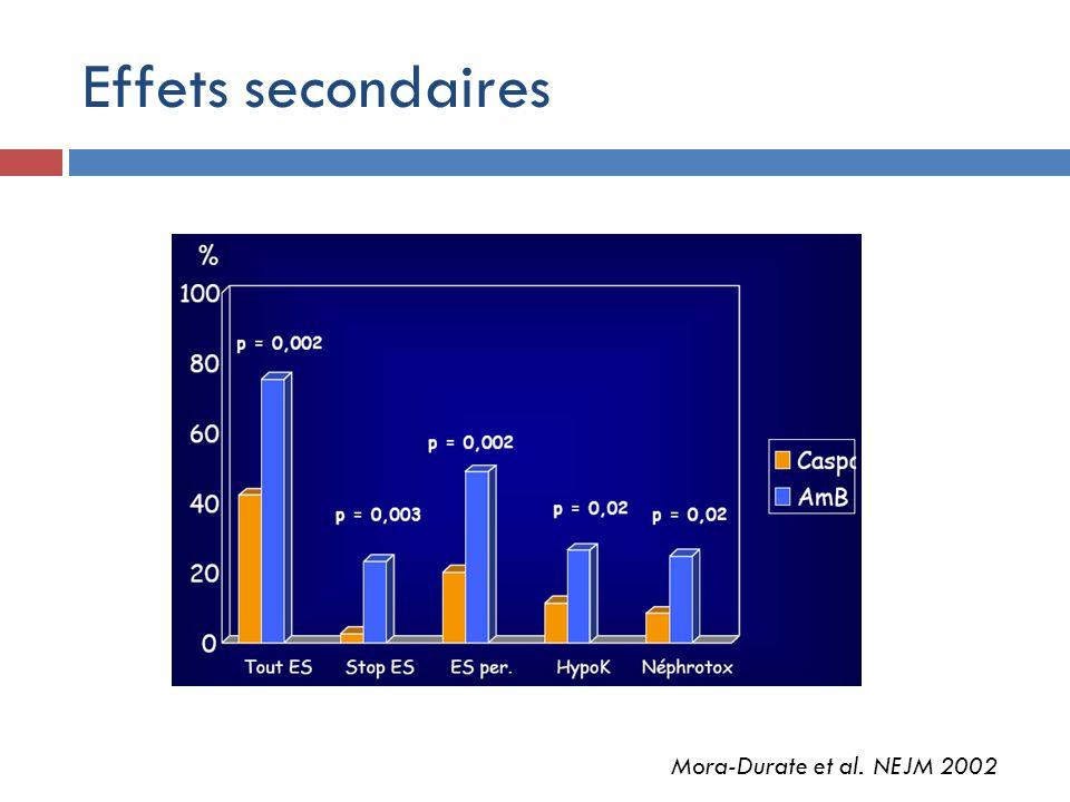 Effets secondaires Mora-Durate et al. NEJM 2002