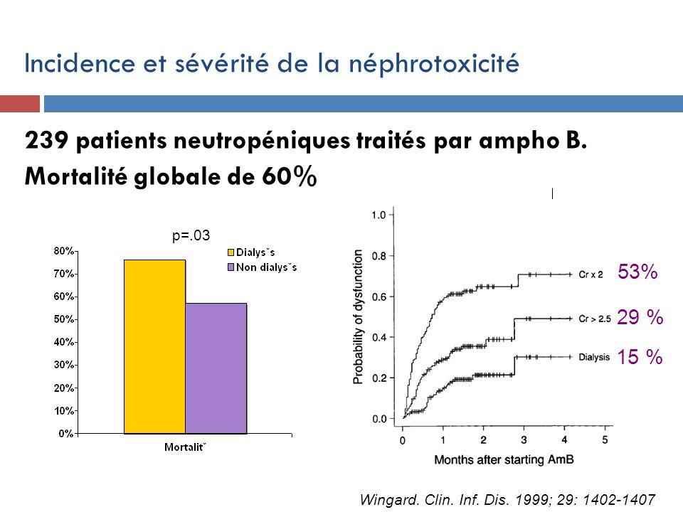 Incidence et sévérité de la néphrotoxicité 239 patients neutropéniques traités par ampho B.