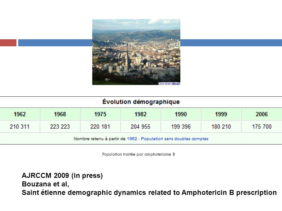 Population traitée par amphotericine B AJRCCM 2009 (in press) Bouzana et al, Saint étienne demographic dynamics related to Amphotericin B prescription