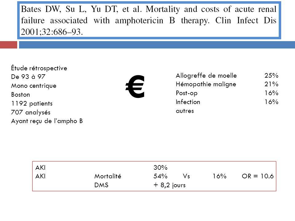Étude rétrospective De 93 à 97 Mono centrique Boston 1192 patients 707 analysés Ayant reçu de lampho B Allogreffe de moelle25% Hémopathie maligne21% Post-op16% Infection16% autres AKI30% AKI Mortalité54%Vs16%OR = 10.6 DMS+ 8,2 jours