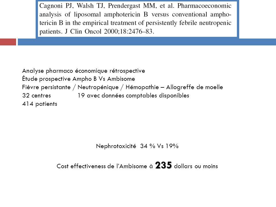Analyse pharmaco économique rétrospective Étude prospective Ampho B Vs Ambisome Fièvre persistante / Neutropénique / Hémopathie – Allogreffe de moelle 32 centres19 avec données comptables disponibles 414 patients Nephrotoxicité 34 % Vs 19% 235 Cost effectiveness de lAmbisome à 235 dollars ou moins