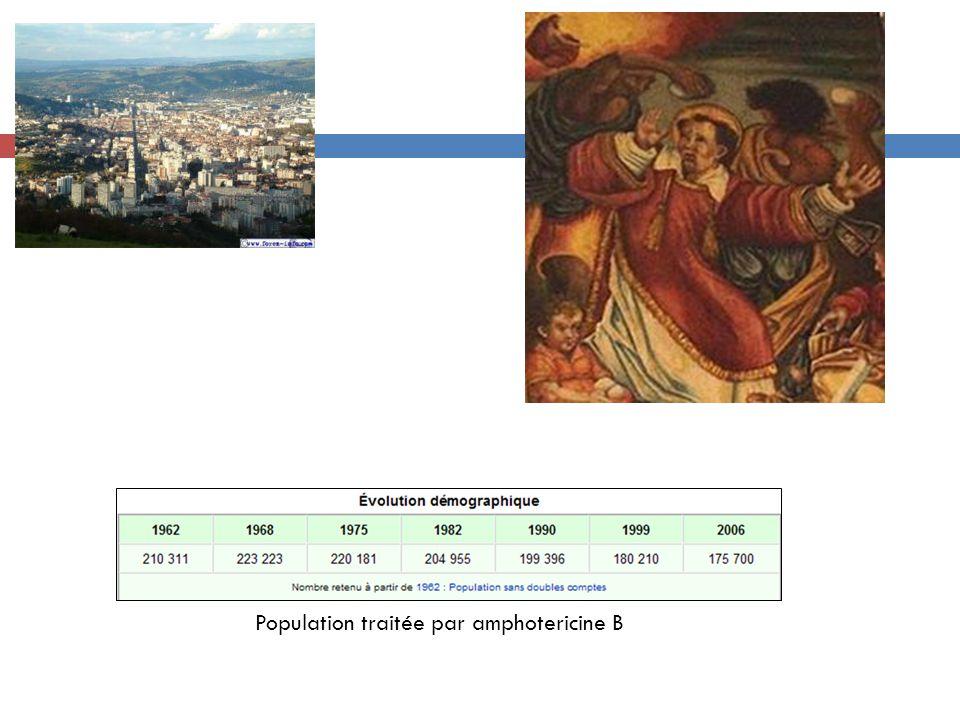 Population traitée par amphotericine B