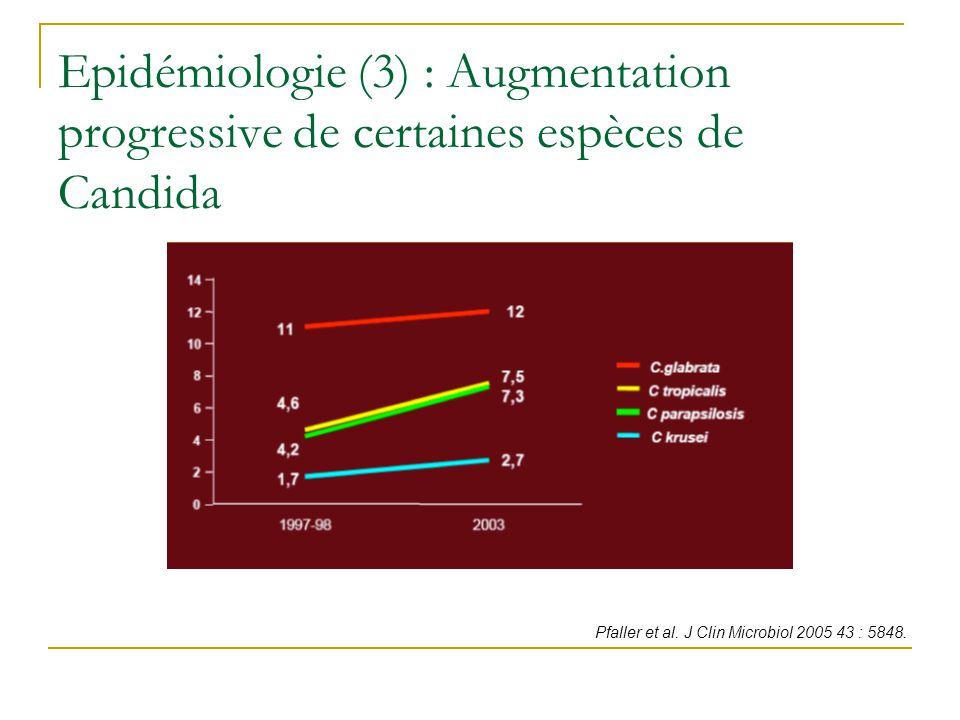 Epidémiologie (4) en réanimation en Europe Tortorano et al.