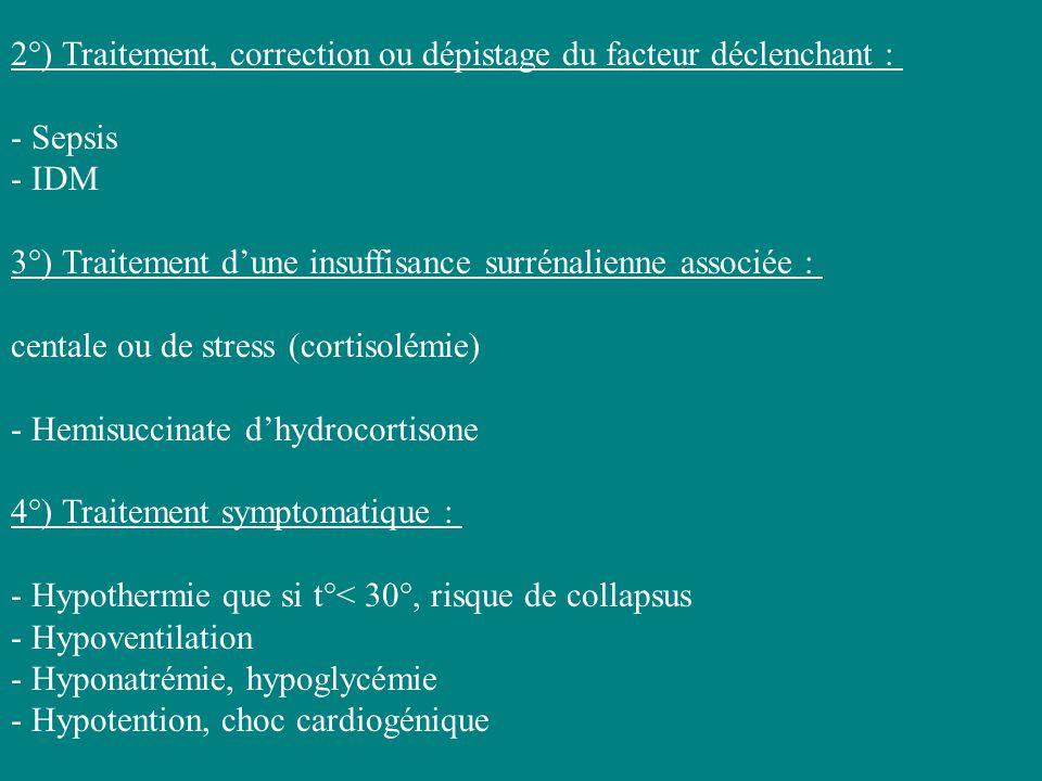 2°) Traitement, correction ou dépistage du facteur déclenchant : - Sepsis - IDM 3°) Traitement dune insuffisance surrénalienne associée : centale ou d