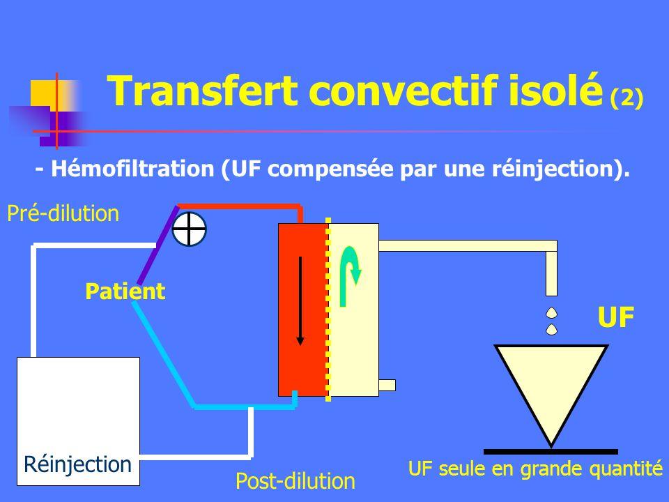 Transfert convectif isolé (1) Patient UF UF seule en faible quantité - SCUF : Slow Continuous UltraFiltration