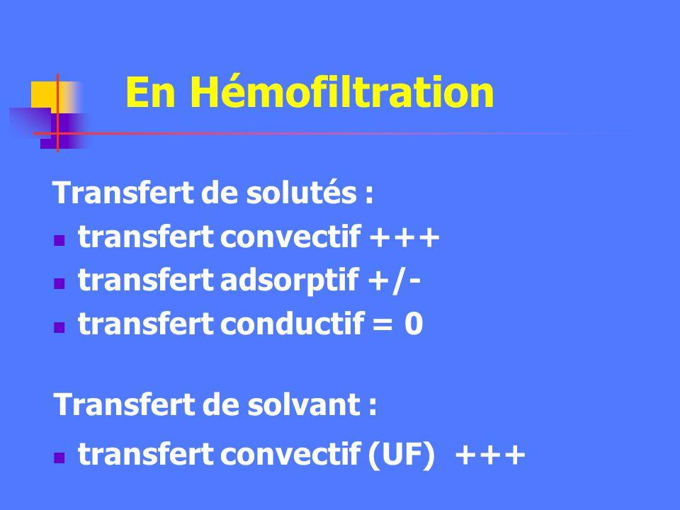 Epuration des petites molécules Hyperkalièmie Urémie Acidose métabolique (pH <7.20) Hyperphosphorèmie Contrôle de la volémie (OAP, HTA).