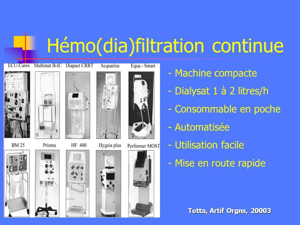 L Hémofiltration est plus simple à mettre en œuvre