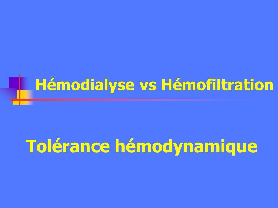 Maîtriseur dUF Dialysat Sang Na + K+K+ Urée HCO 3- H2OH2O Pression hydrostatique UF