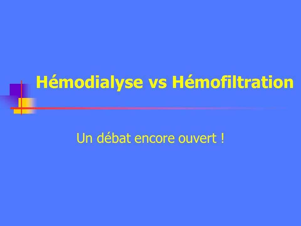 Kellum, ICM, 2002 Hémofiltration continue vs Hémodialyse : méta analyse - Hétérogénéité des patients, des techniques et du matériel.
