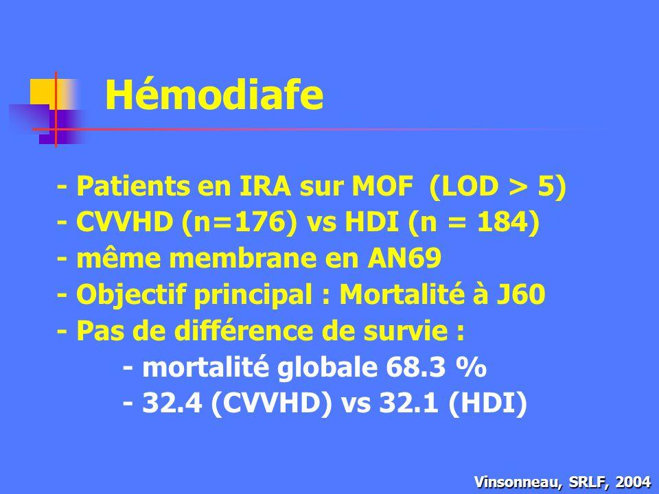 Kellum, ICM, 2002 Hémofiltration continue vs Hémodialyse : méta analyse - Hétérogénéité des patients, des techniques et du matériel. - Amélioration de