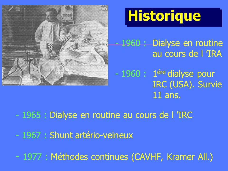 Hémodiafe - Patients en IRA sur MOF (LOD > 5) - CVVHD (n=176) vs HDI (n = 184) - même membrane en AN69 - Objectif principal : Mortalité à J60 - Pas de différence de survie : - mortalité globale 68.3 % - 32.4 (CVVHD) vs 32.1 (HDI) Vinsonneau, SRLF, 2004