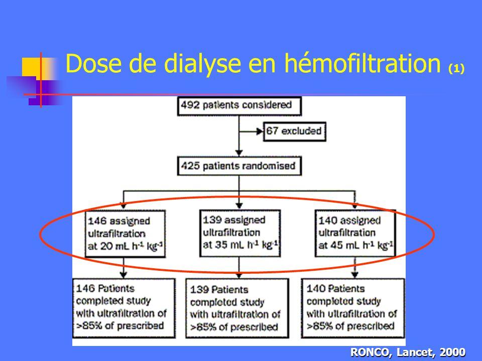 Autres critères % de réduction de l urée (> 65 %) - PRU = 1 – (urée postdialyse / urée prédialyse ) - facteurs pronostiques au cours de lIRC et de l I