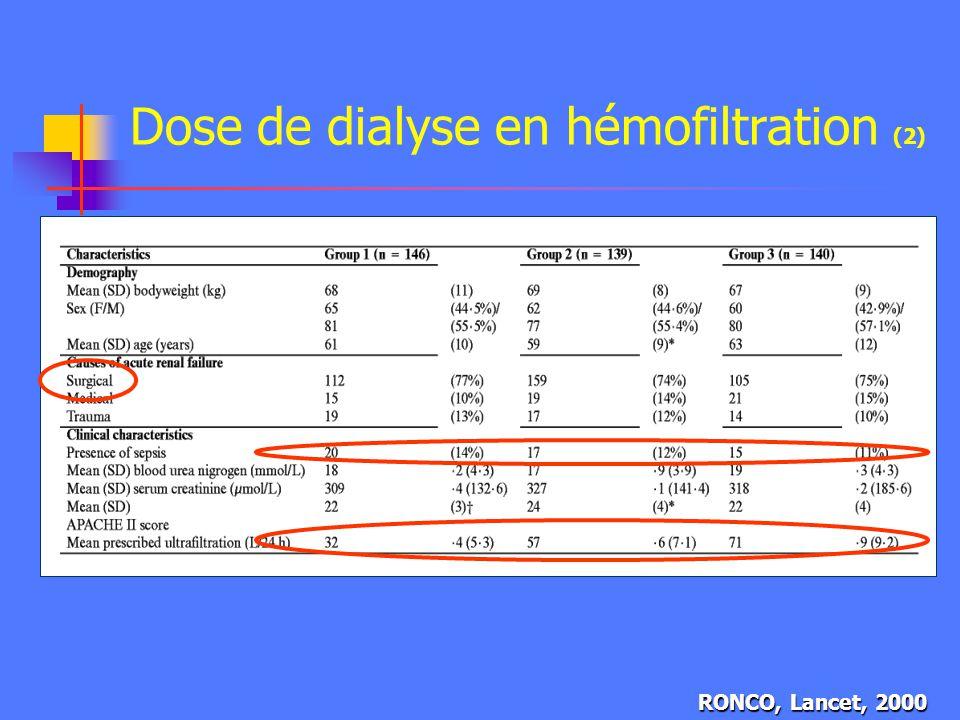 Dose de dialyse en hémofiltration (1) RONCO, Lancet, 2000