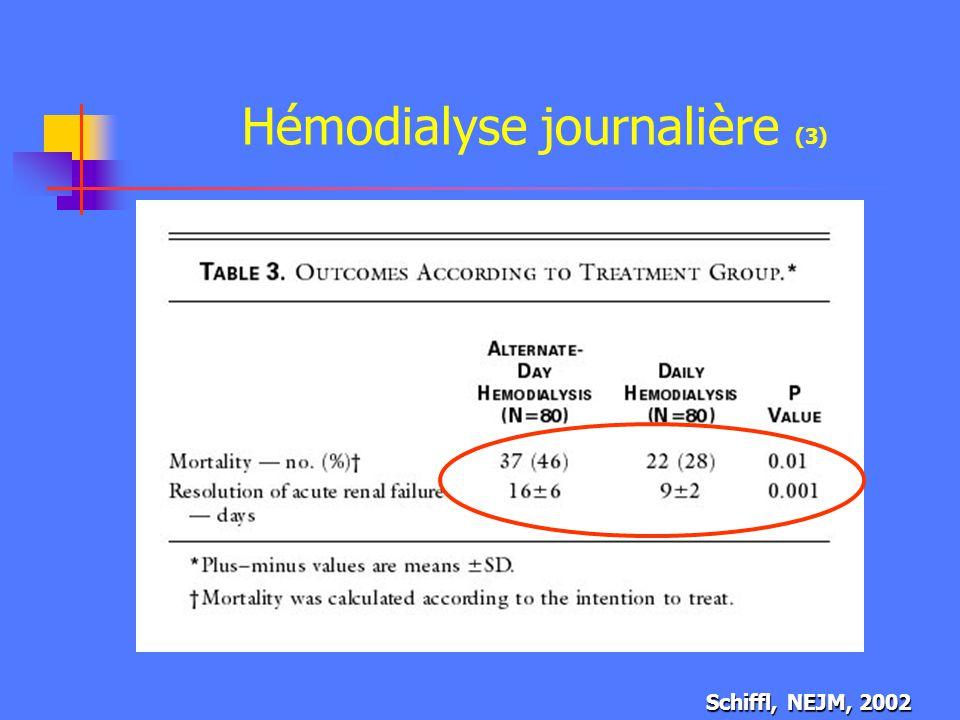 Hémodialyse journalière (2) Schiffl, NEJM, 2002