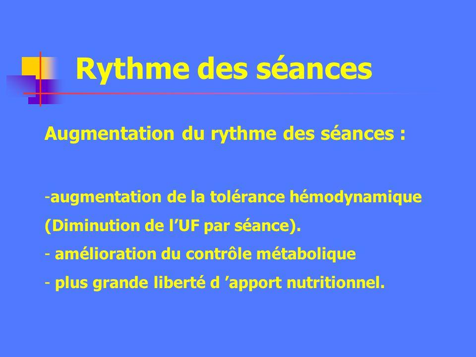 Rythme des séances 10 20 30 40 L M M J V S D L 10 20 30 40 L M M J V S D L 10 20 30 40 L M M J V S D L Evolution de l urémie en fonction du rythme d H